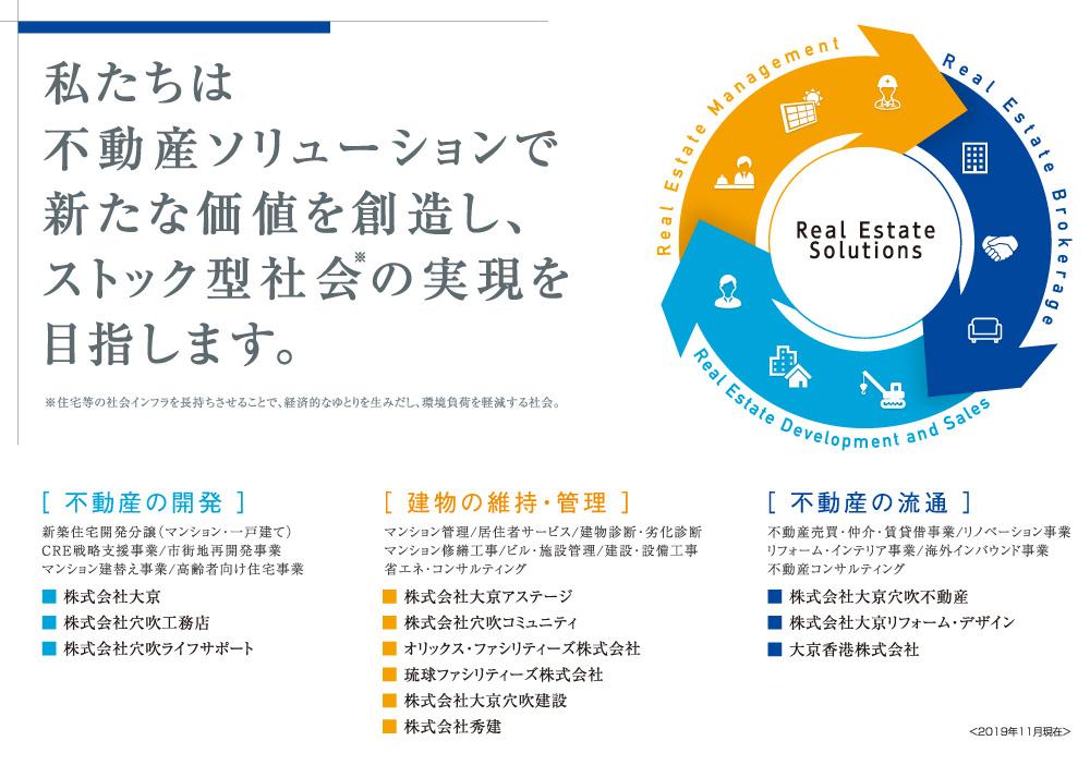 DAIKYO 大京グループ マンションの、その先へ